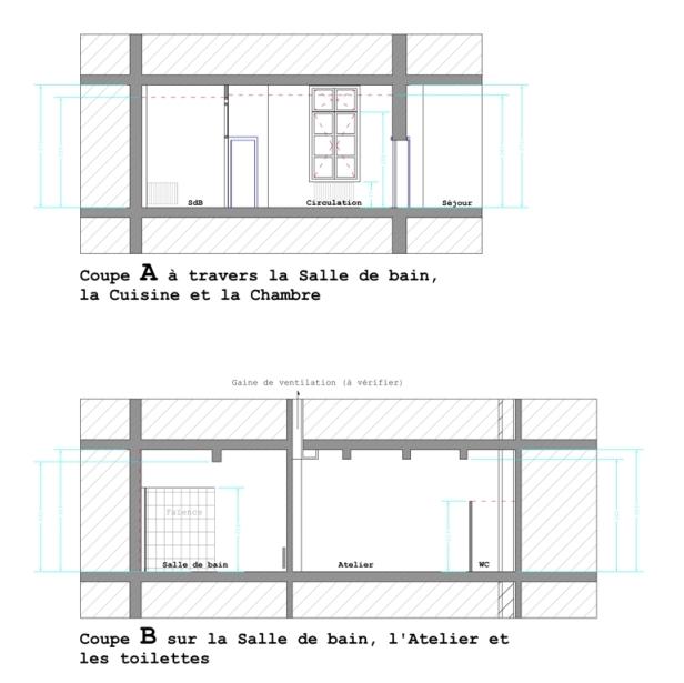 Appartement B et P